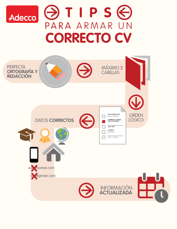 Curriculum Vitae Adecco